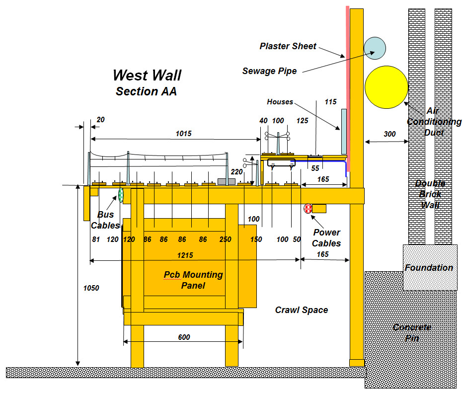 Section Westwall